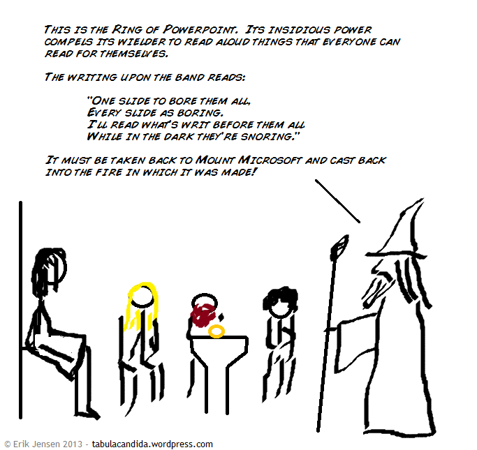 Tabuula Candida: Powerpoint