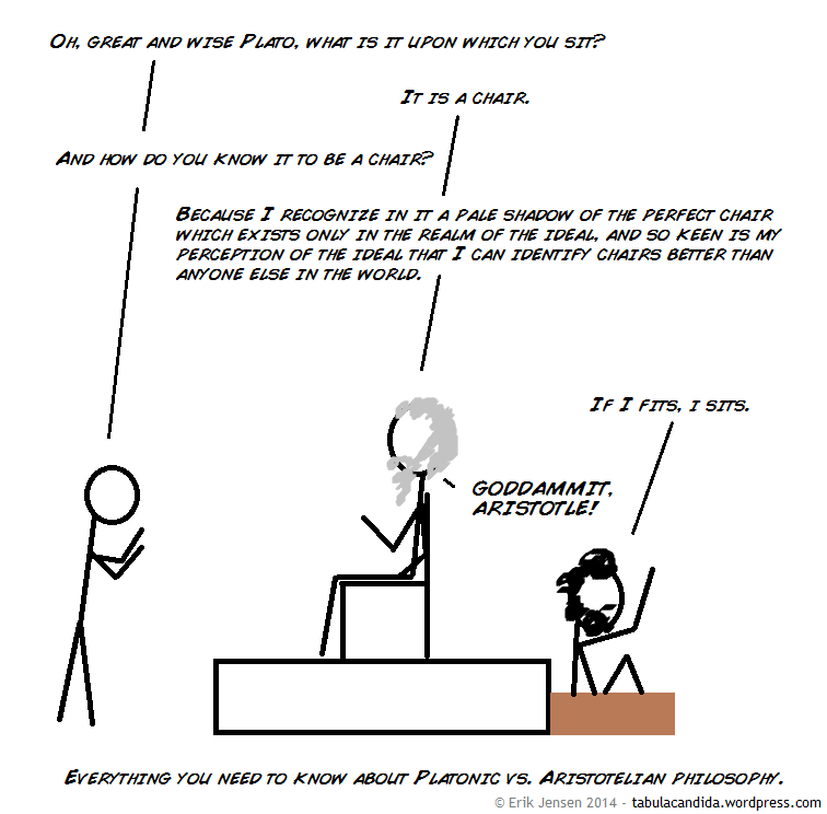 aristotle tabula candida