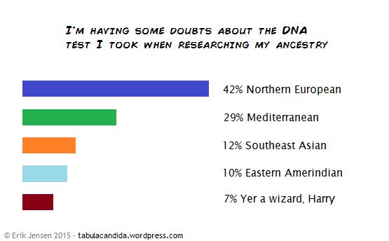 261DNA