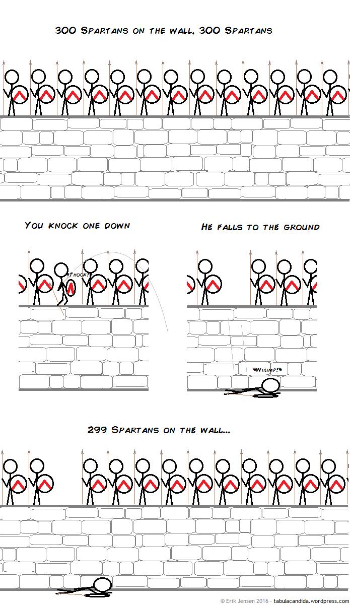 300Spartans